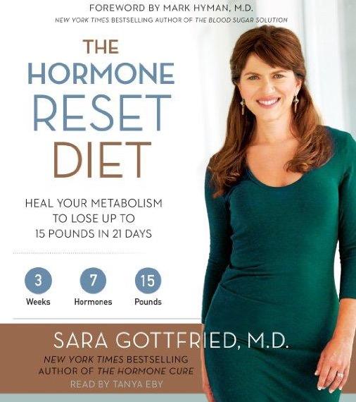 HORMONE RESET DIET RESULTS